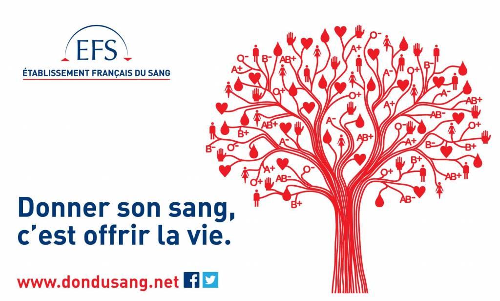Prochain don du sang le jeudi 12 décembre à Xonrupt-Longemer