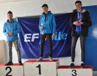 Podium Raceboard Jeunes