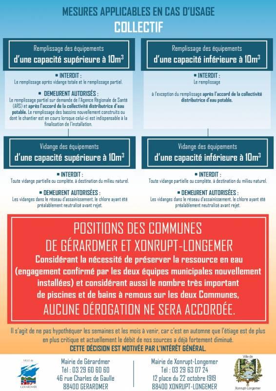 Info sécheresse GERARDMER XONRUPT_pages-to-jpg-0002